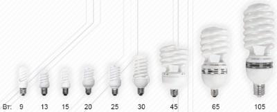 Акция - энергосберегающие лампы в подарок!