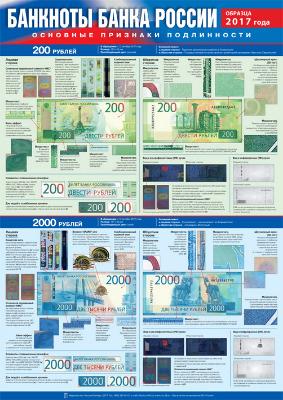О защитных признаках банкнот 200р и 2000р