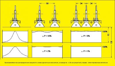 Стержневые нагреватели HLS 750 Вт 230 В 1000°С (145 евро)