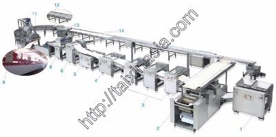 Оборудование для производства печенья из Китая