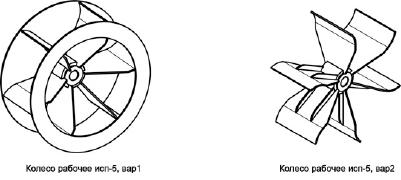 Рабочее колесо промышленного вентилятора