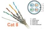 Дождались: СКС восьмой категории (Cat 8)