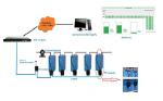 Новинка: система контроля состояния АКБ БМС01 от компании «Энергометрика»