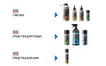 Линейка продуктов для велосипедов «LIQUI MOLY BIKE»