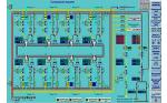 Введена в эксплуатацию АСУ ТП парового котла ТГМ-84 Уфимской ТЭЦ-4