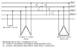 Разработаны модификации симметрирующих трансформаторов ТСТ2-О и ТСТ2-О(3Х1), обеспечивающие работу на однофазную нагрузку большой мощности, включаемую на линейное напряжение 380В.