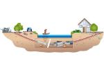 Горизонтально-направленное /шнековое бурение и проколы, микротоннелирование (cталь, ж/б, Хобас, ПНД) диаметром до 2, 5м. Электромонтаж 0, 4-10кВ, строительство инженерных сетей и газопроводов.